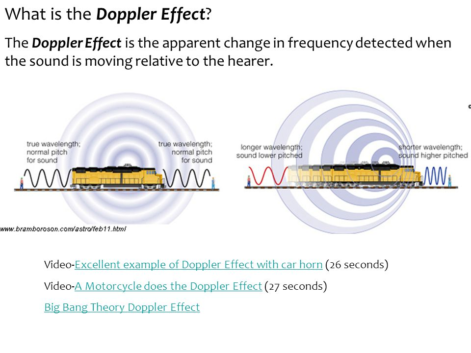 What is the Doppler Effect