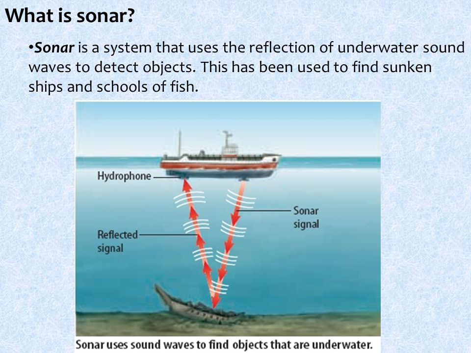 What is sonar