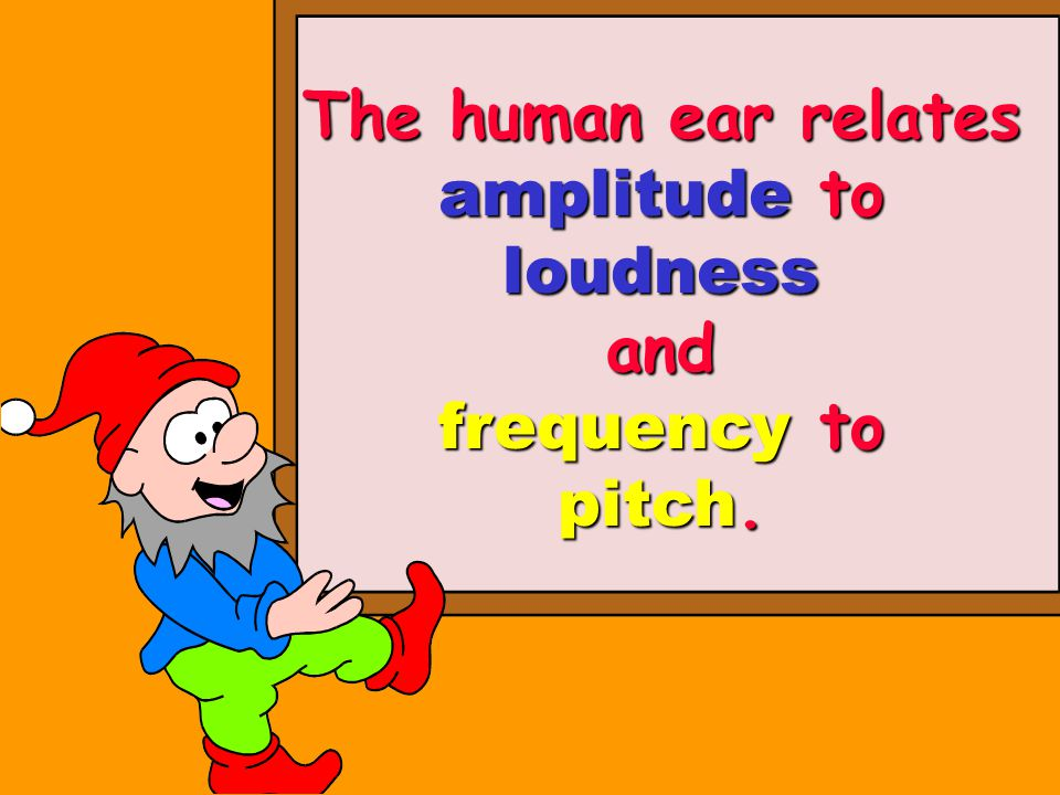 The human ear relates amplitude to loudness and frequency to pitch.