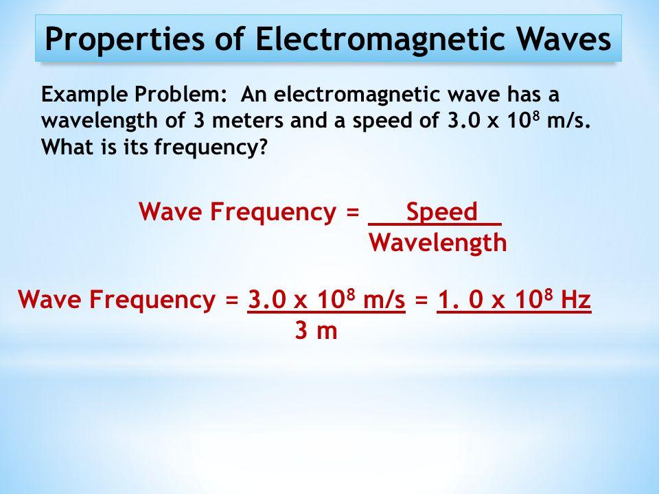 Properties of Electromagnetic Waves