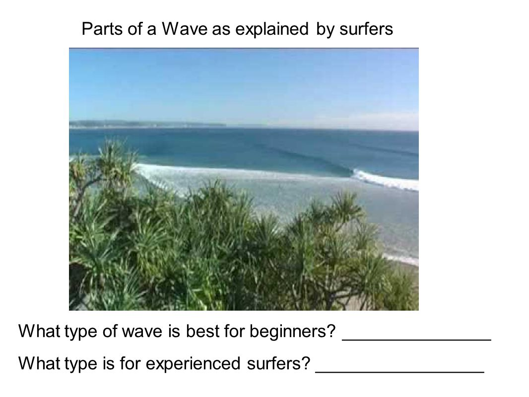 Parts of a Wave as explained by surfers
