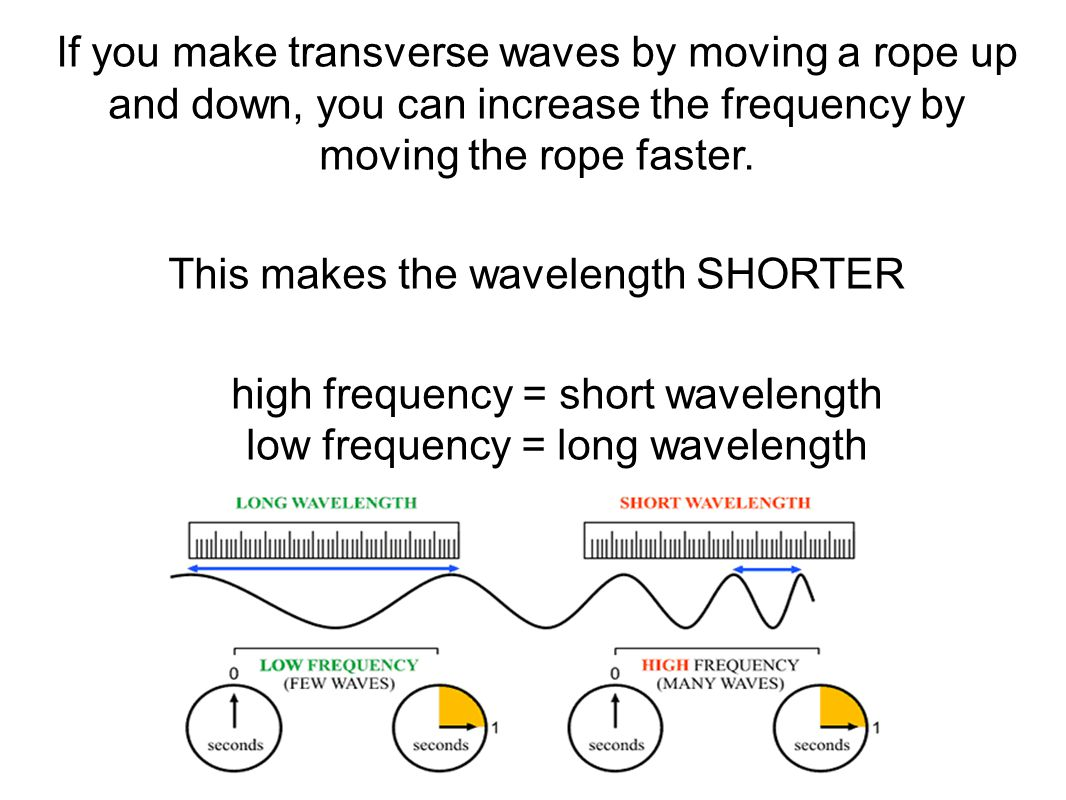 This makes the wavelength SHORTER high frequency = short wavelength