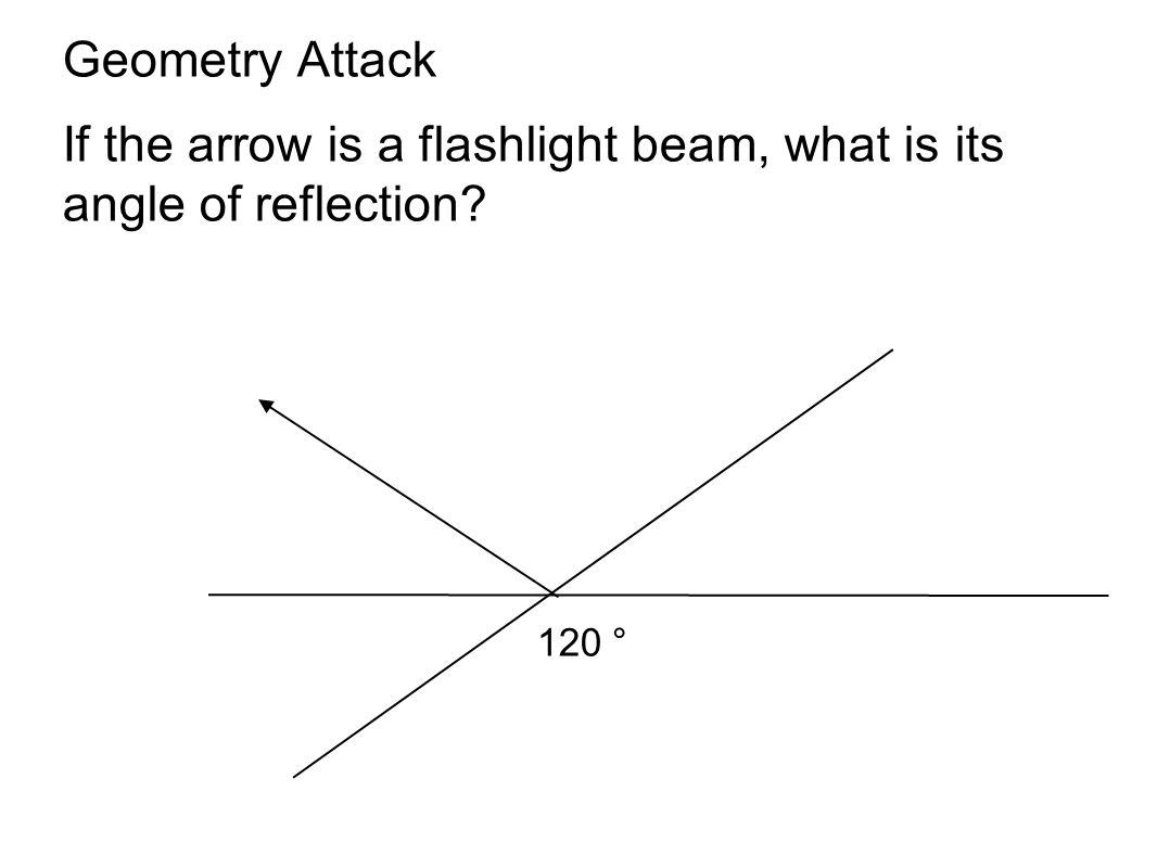 If the arrow is a flashlight beam, what is its angle of reflection