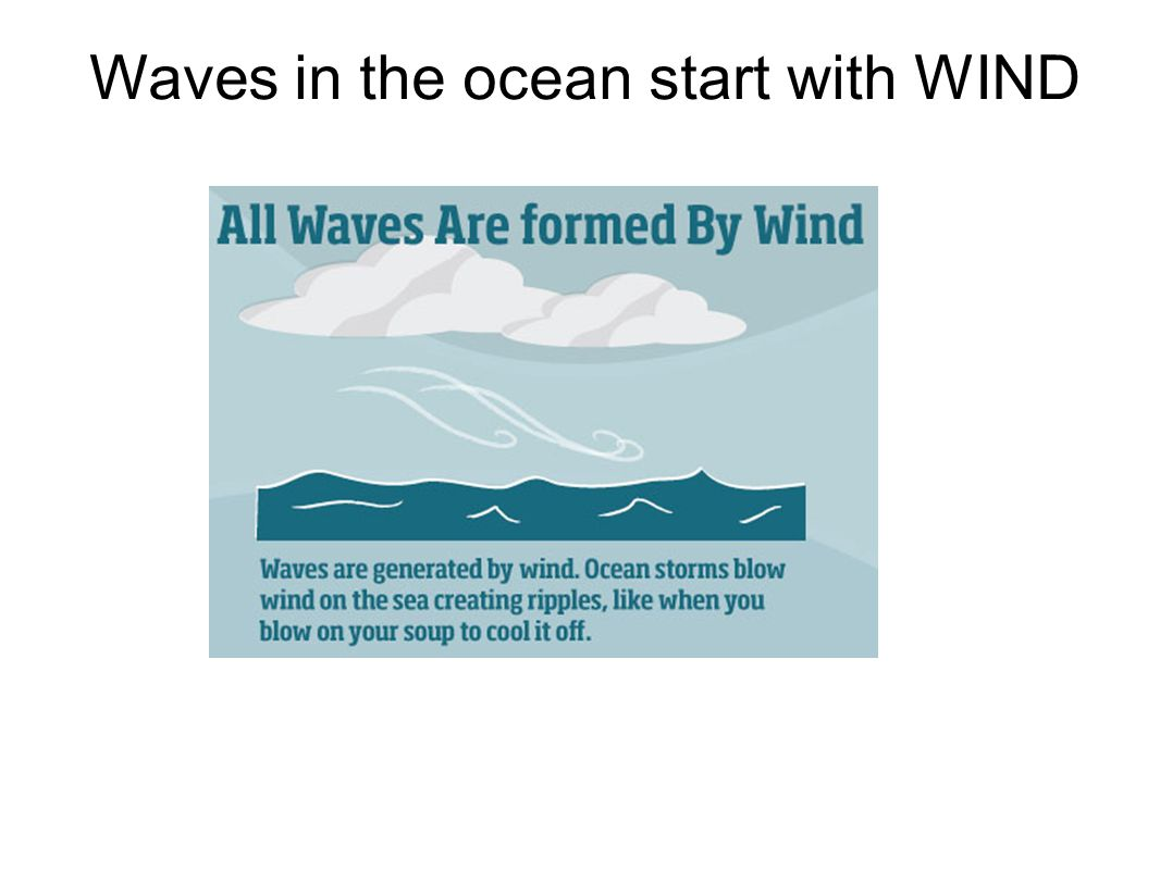 Waves in the ocean start with WIND