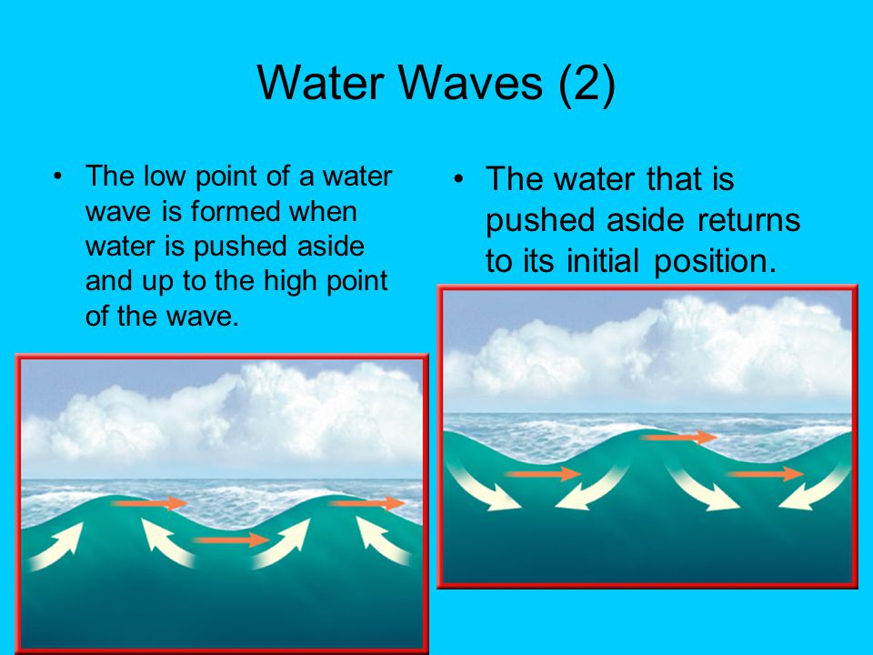 Water Waves (2) The low point of a water wave is formed when water is pushed aside and up to the high point of the wave.