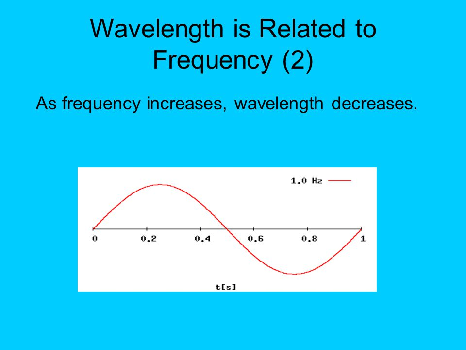 Wavelength is Related to Frequency (2)