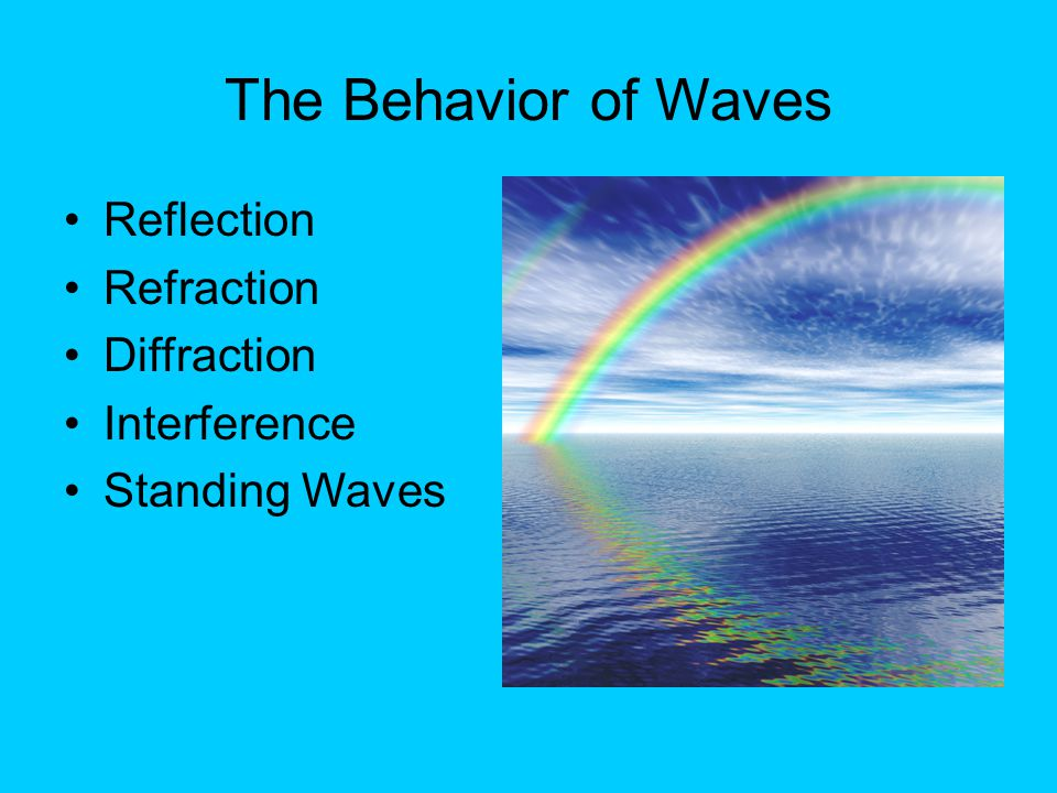 The Behavior of Waves Reflection Refraction Diffraction Interference