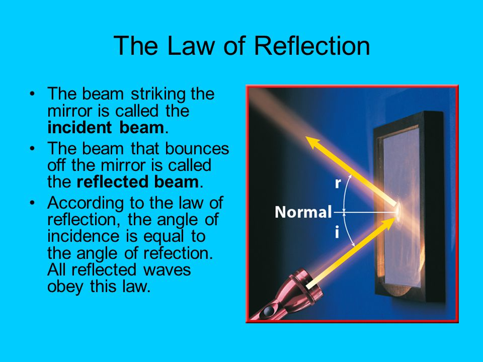 The Law of Reflection The beam striking the mirror is called the incident beam. The beam that bounces off the mirror is called the reflected beam.