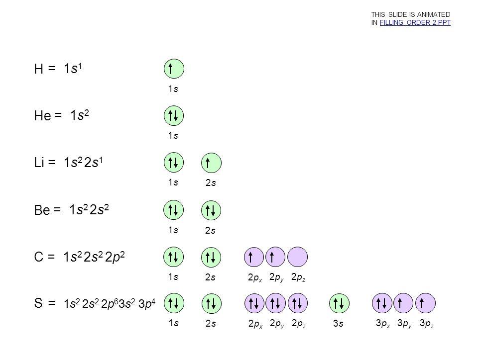 H = 1s1 He = 1s2 Li = 1s2 2s1 Be = 1s2 2s2 C = 1s2 2s2 2p2 S