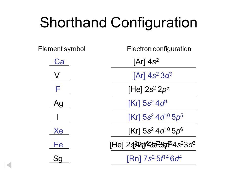 Shorthand Configuration