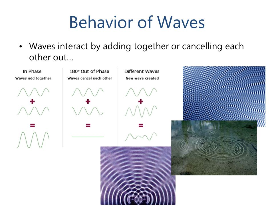Behavior of Waves Waves interact by adding together or cancelling each other out…