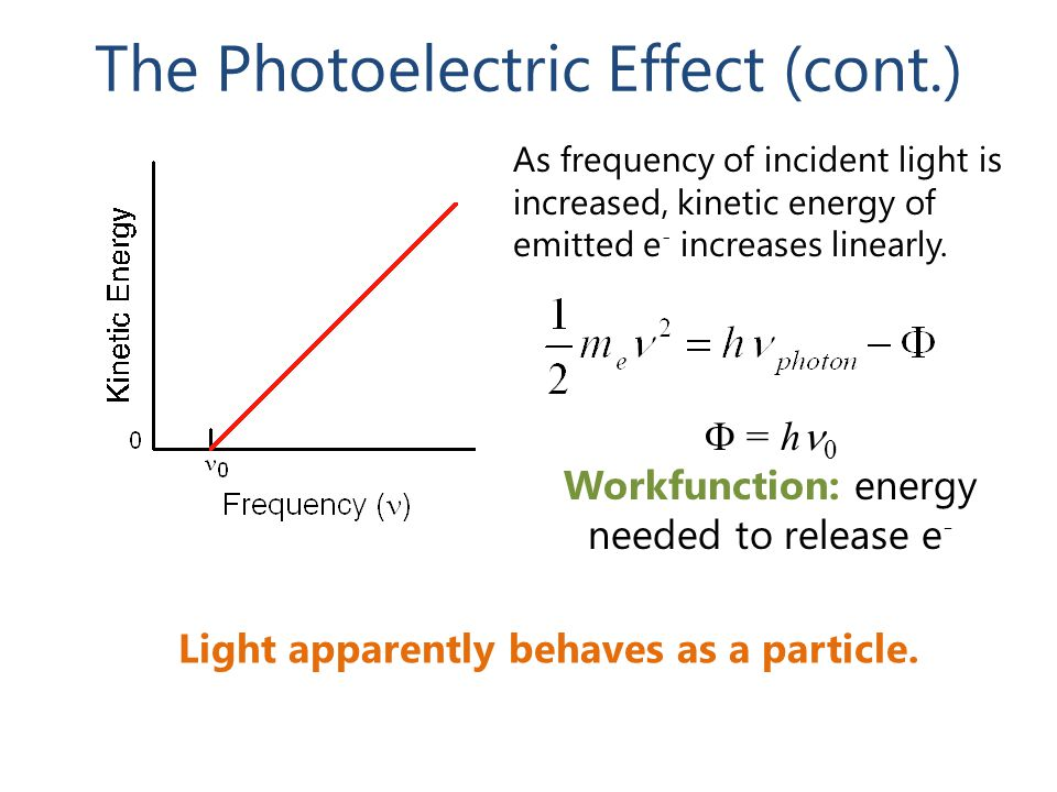 The Photoelectric Effect (cont.)
