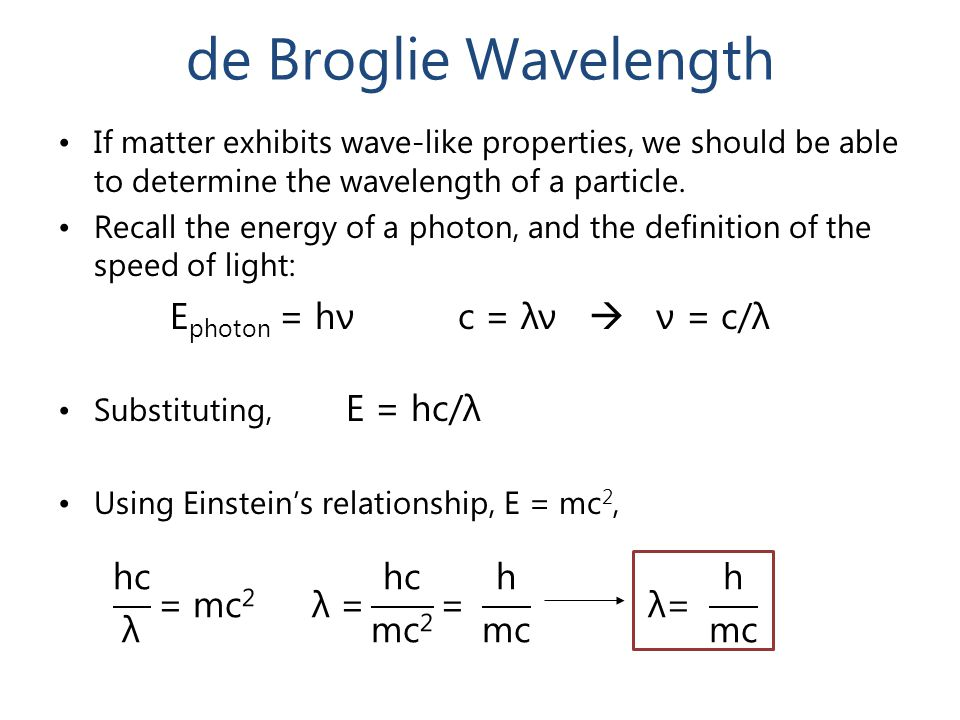 wavelengths and energy relationship definition