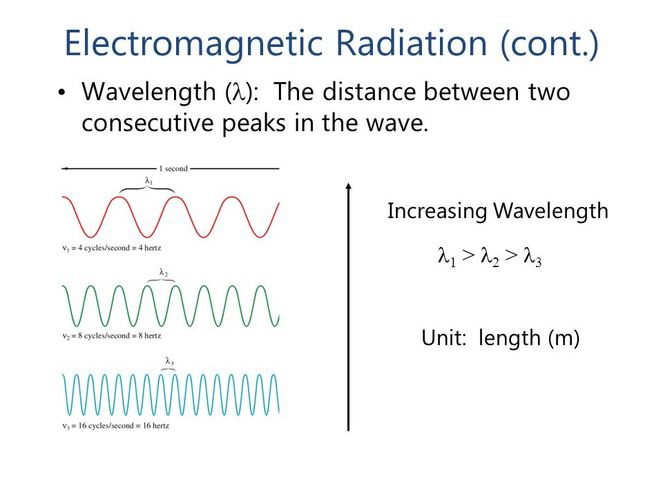 Electromagnetic Radiation (cont.)