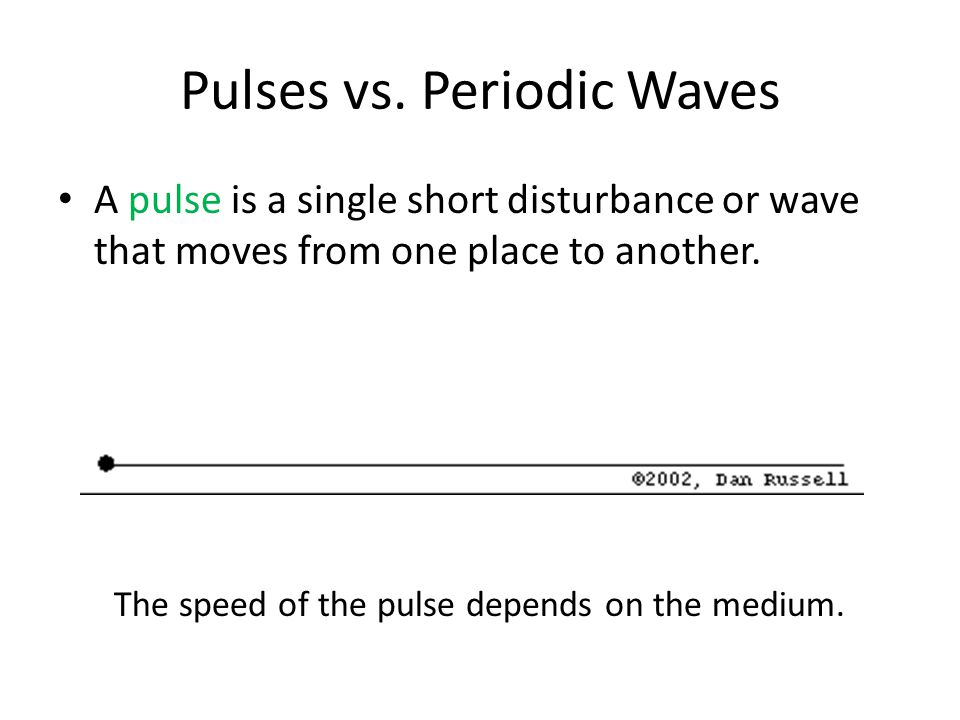 Pulses vs. Periodic Waves
