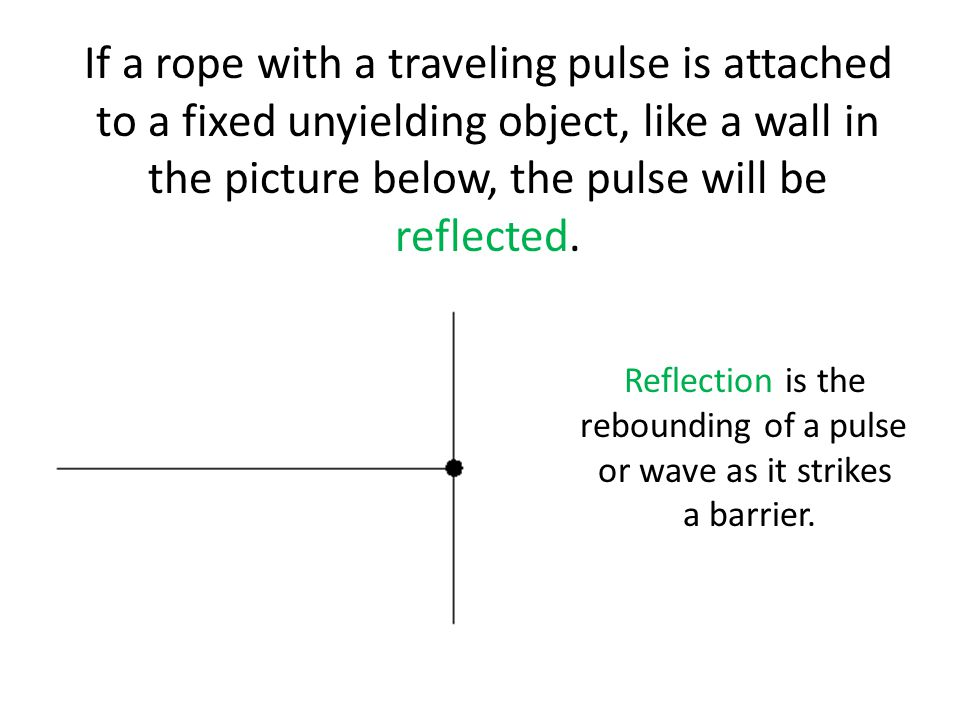 If a rope with a traveling pulse is attached to a fixed unyielding object, like a wall in the picture below, the pulse will be reflected.