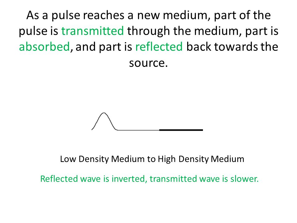 As a pulse reaches a new medium, part of the pulse is transmitted through the medium, part is absorbed, and part is reflected back towards the source.