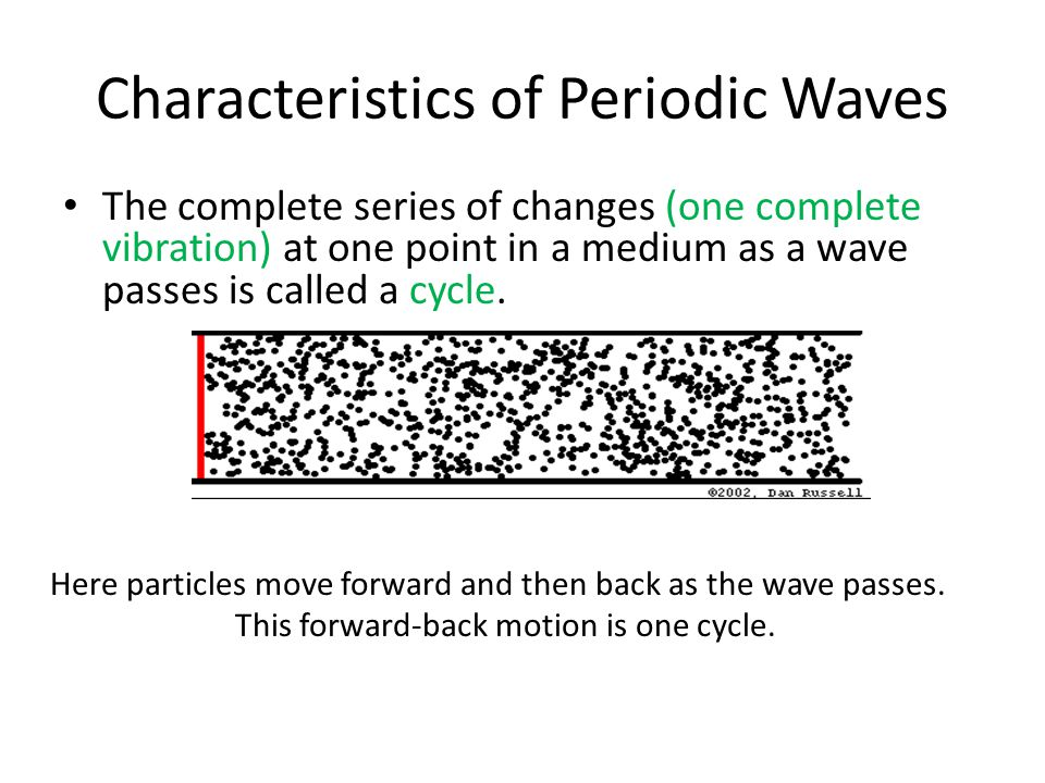 Characteristics of Periodic Waves