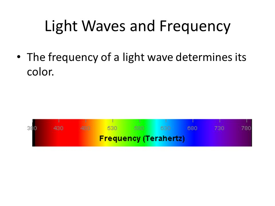 Light Waves and Frequency