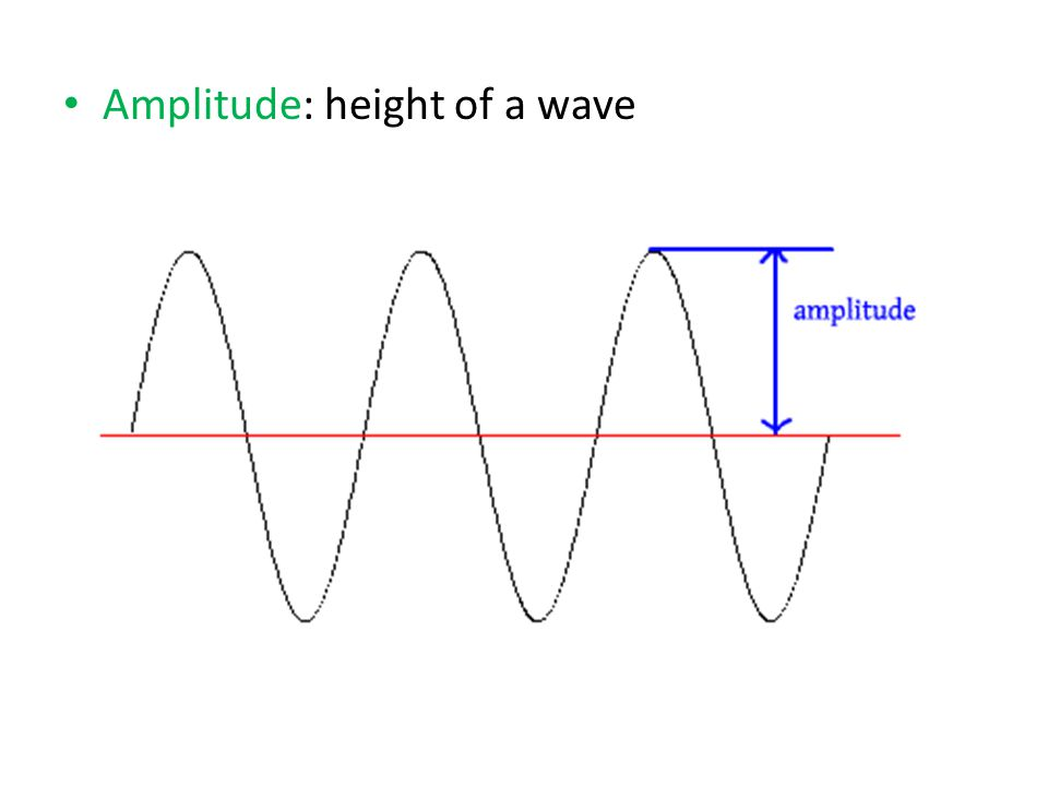 Amplitude: height of a wave
