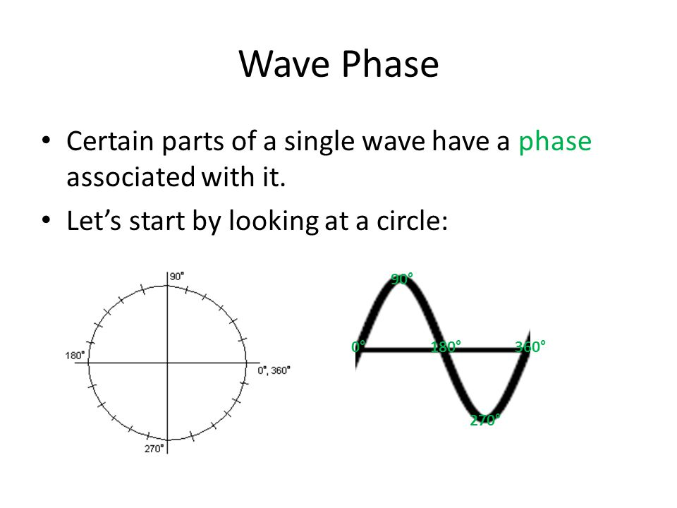 Wave Phase Certain parts of a single wave have a phase associated with it. Let's start by looking at a circle: