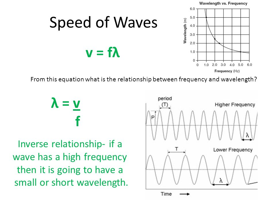Speed of Waves v = fλ λ = v f Inverse relationship- if a