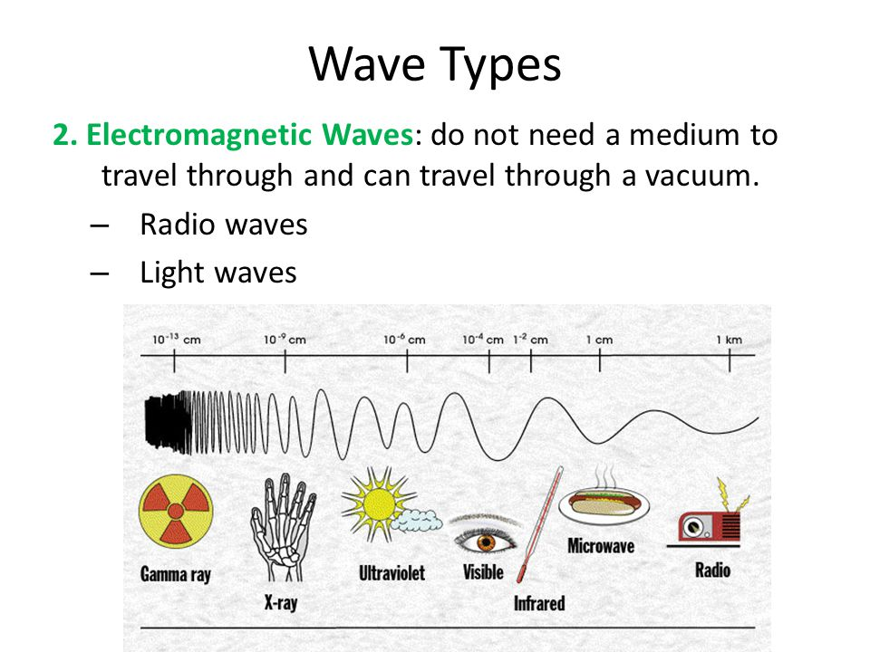 Wave Types 2. Electromagnetic Waves: do not need a medium to travel through and can travel through a vacuum.