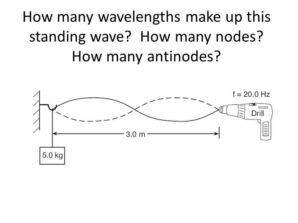 How many wavelengths make up this standing wave. How many nodes