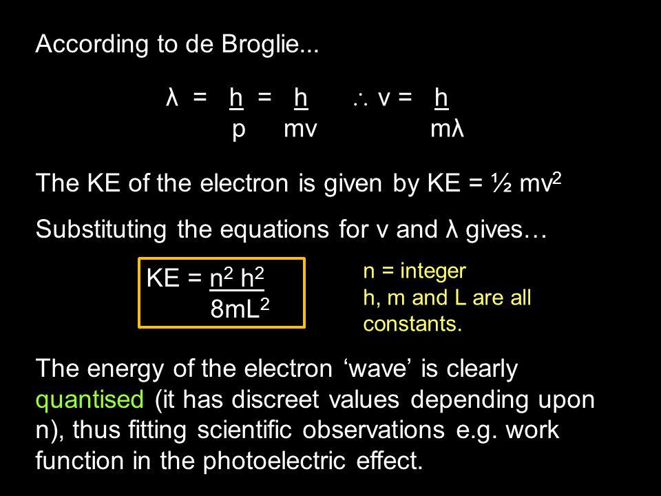 According to de Broglie...