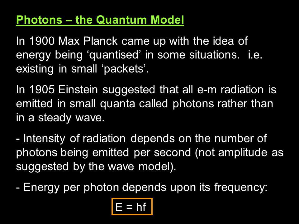 Photons – the Quantum Model
