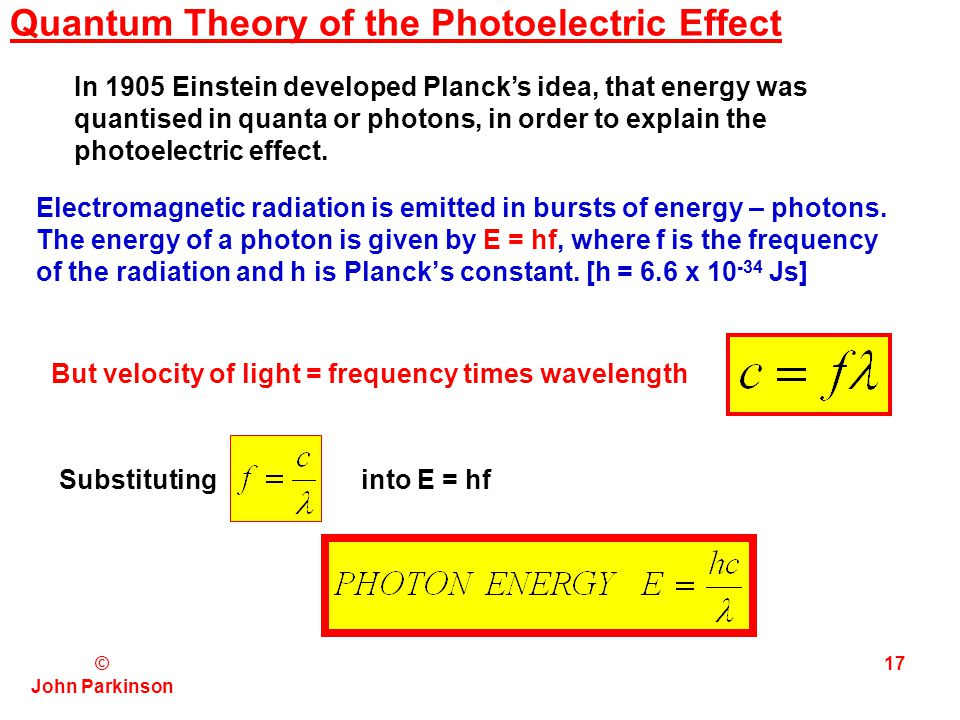 Quantum Theory of the Photoelectric Effect