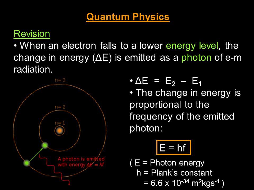 Quantum Physics Revision