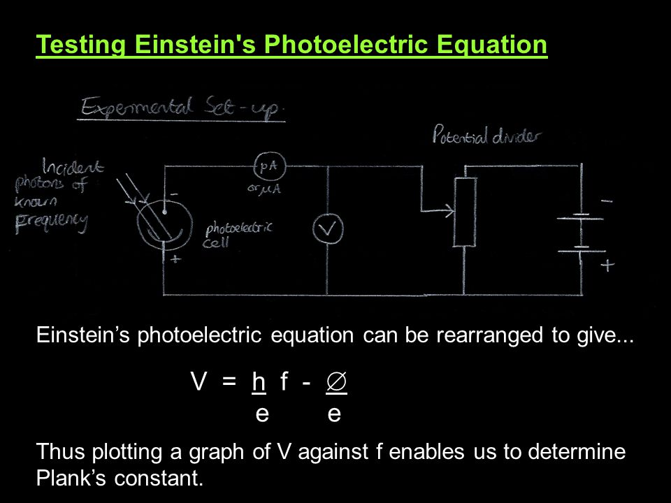 Testing Einstein s Photoelectric Equation