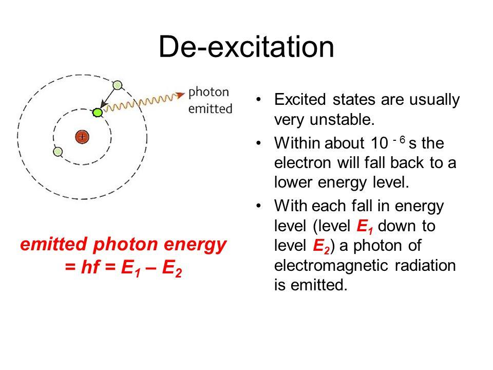 emitted photon energy = hf = E1 – E2