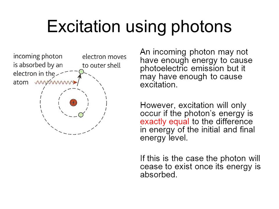 Excitation using photons