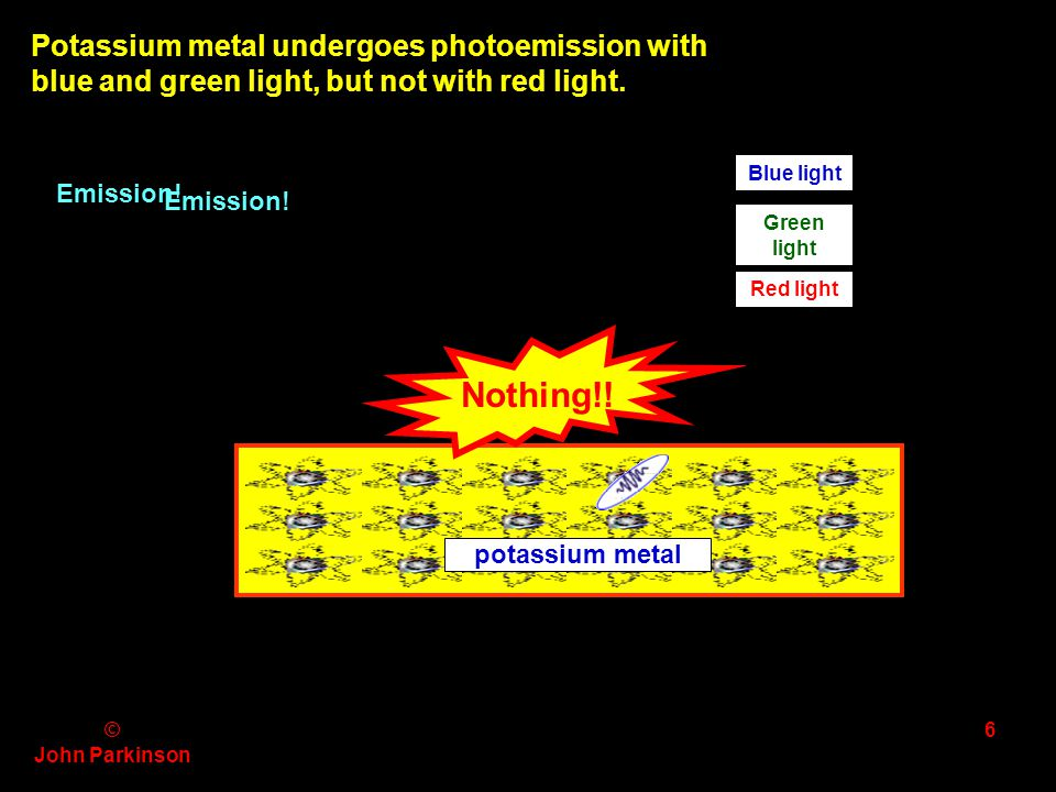 Potassium metal undergoes photoemission with blue and green light, but not with red light.