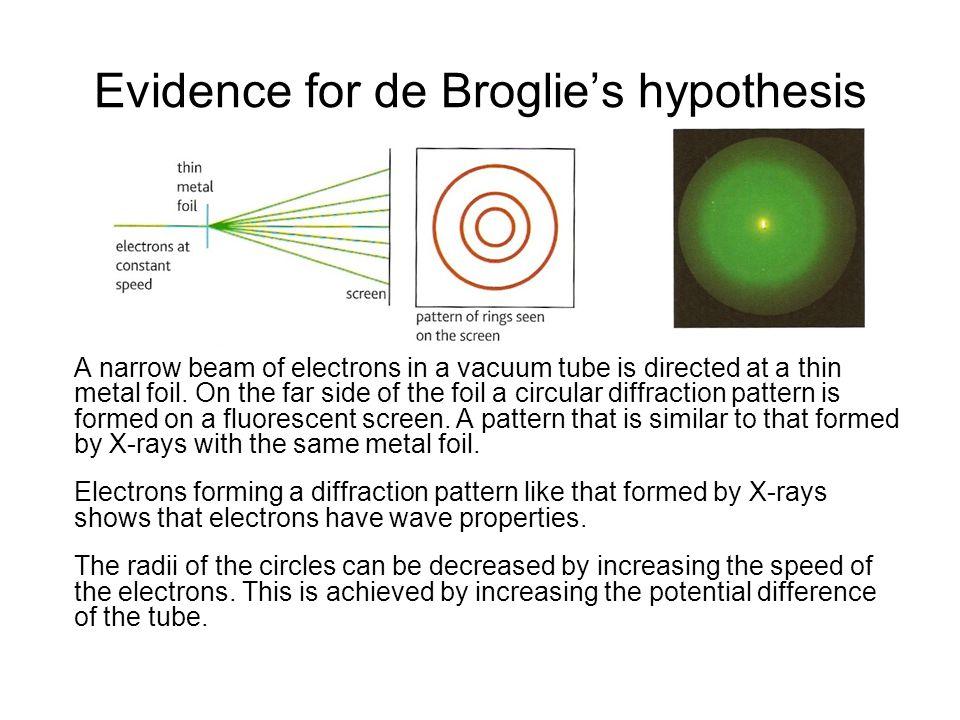 Evidence for de Broglie's hypothesis