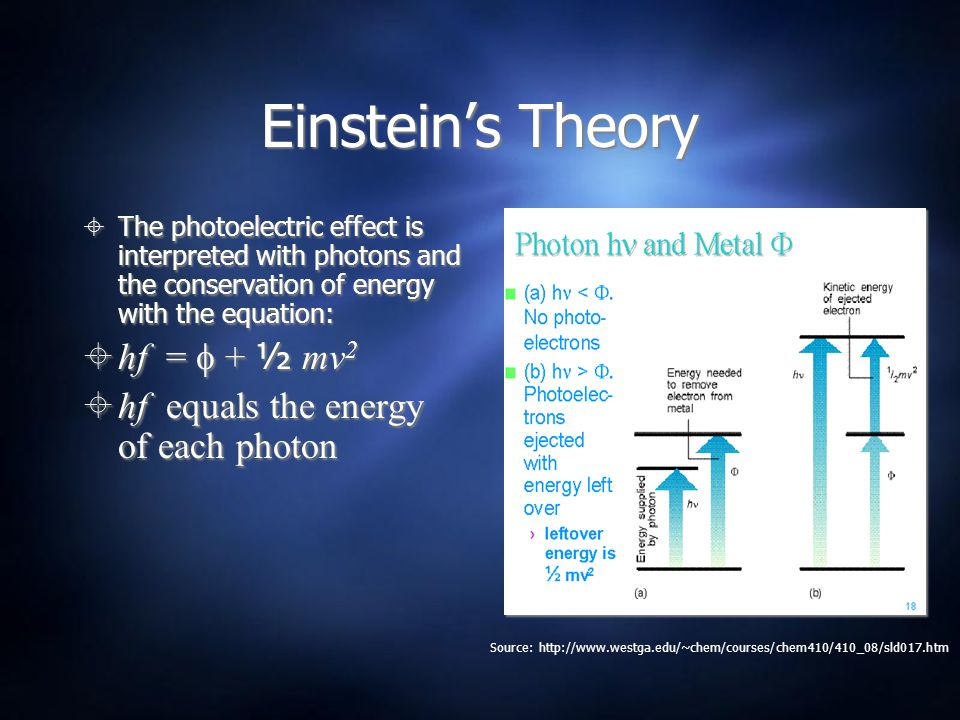 Einstein's Theory hf =  + ½ mv2 hf equals the energy of each photon