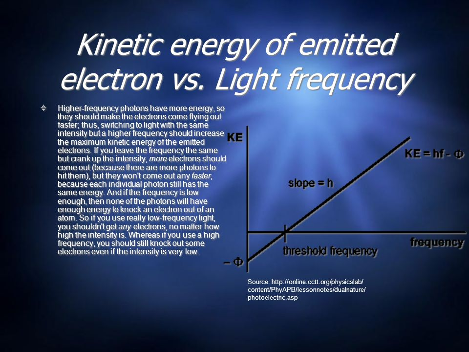 Kinetic energy of emitted electron vs. Light frequency