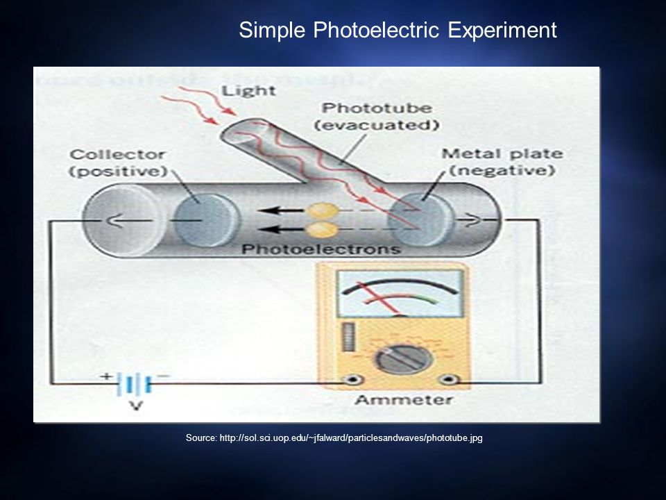 Simple Photoelectric Experiment