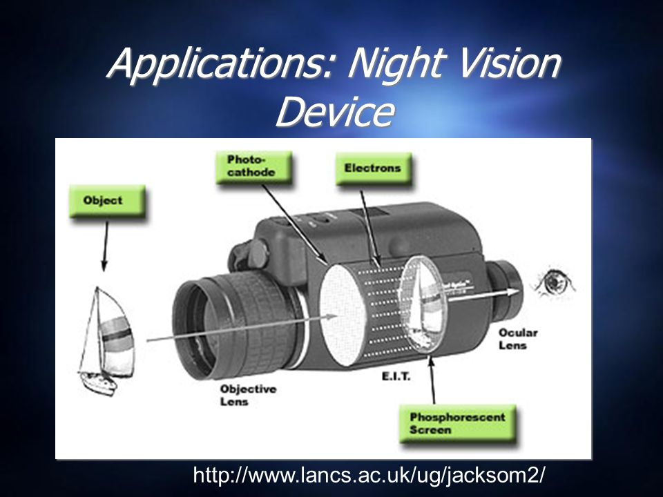 Applications: Night Vision Device