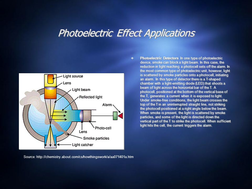 Photoelectric Effect Applications