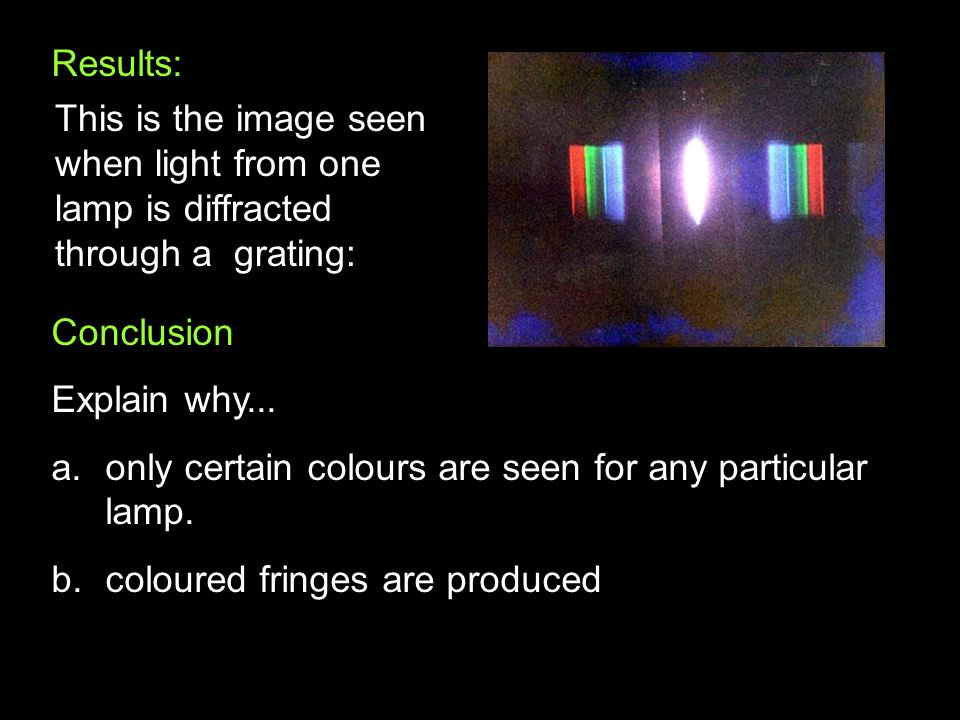 Results: Conclusion. Explain why... only certain colours are seen for any particular lamp. coloured fringes are produced.