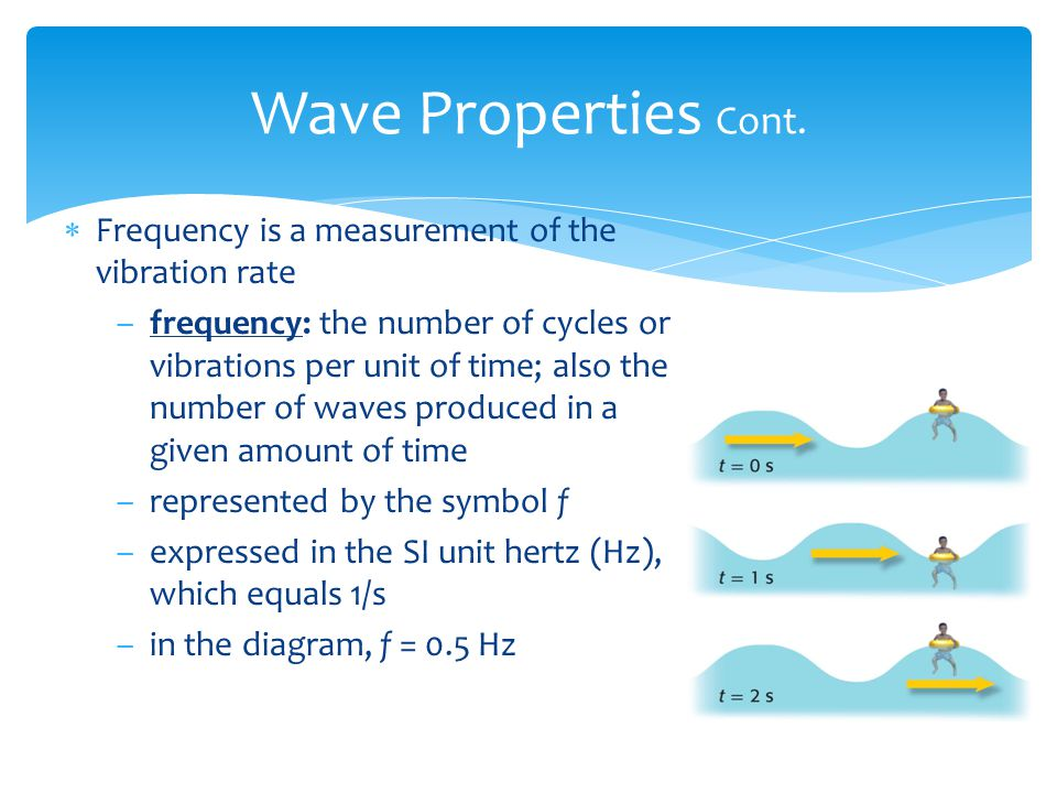 Wave Properties Cont. Frequency is a measurement of the vibration rate