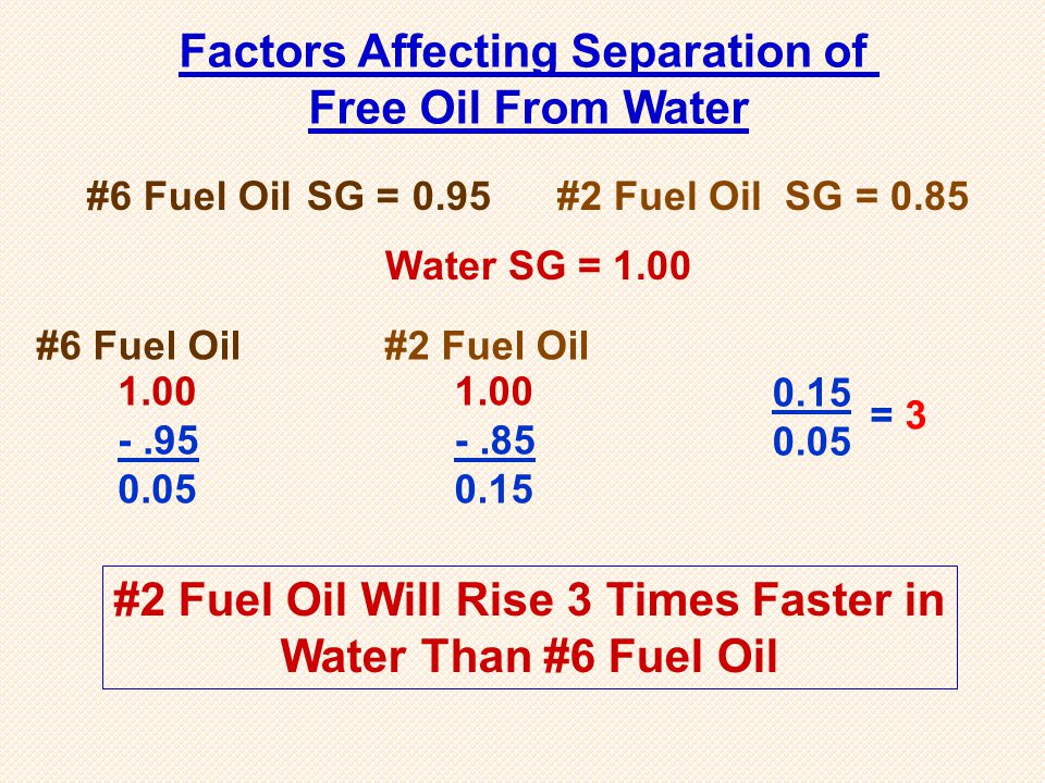 Factors Affecting Separation of Free Oil From Water