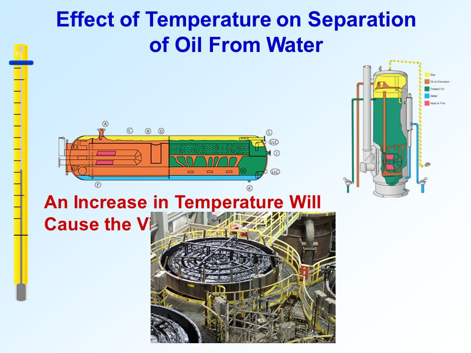 Effect of Temperature on Separation