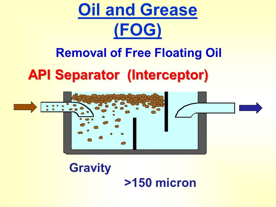 Oil and Grease (FOG) API Separator (Interceptor)