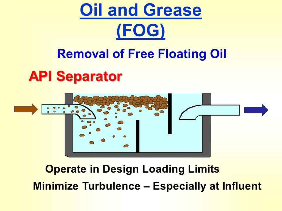 Oil and Grease (FOG) API Separator Removal of Free Floating Oil