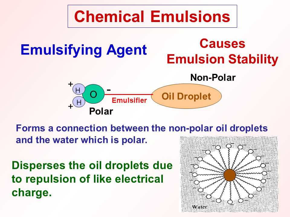 Chemical Emulsions Emulsifying Agent Causes Emulsion Stability -