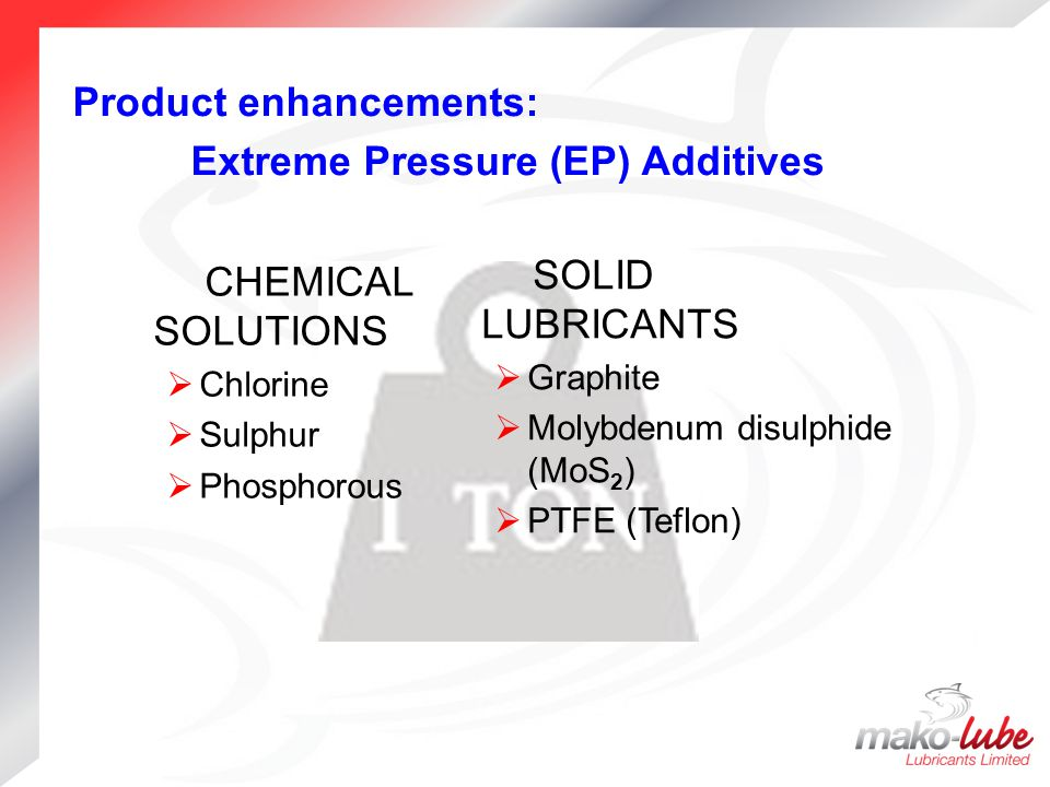 Extreme Pressure (EP) Additives